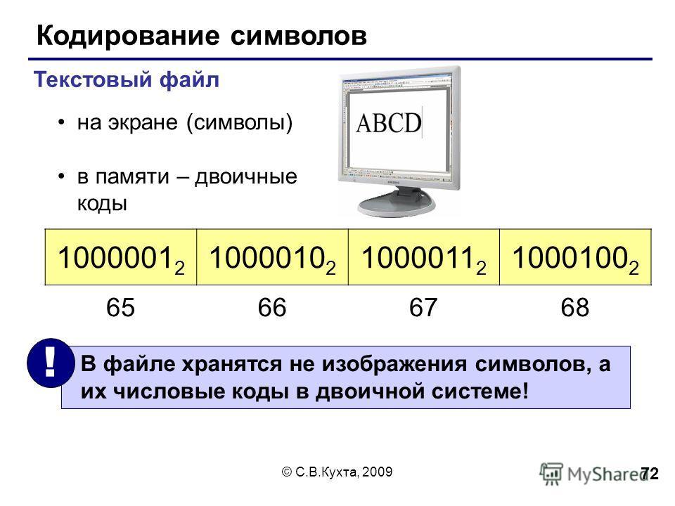 © С.В.Кухта, 2009 72 Кодирование символов Текстовый файл на экране (символы) в памяти – двоичные коды 1000001 2 1000010 2 1000011 2 1000100 2 В файле хранятся не изображения символов, а их числовые коды в двоичной системе! ! 65666768