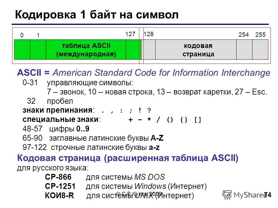 © С.В.Кухта, 2009 74 Кодировка 1 байт на символ 01 254255 127128 таблица ASCII (международная) кодовая страница ASCII = American Standard Code for Information Interchange 0-31 управляющие символы: 7 – звонок, 10 – новая строка, 13 – возврат каретки,