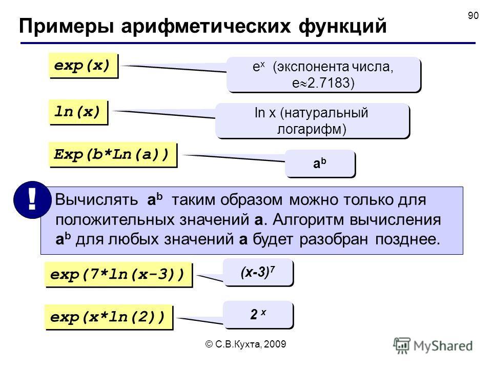 © С.В.Кухта, 2009 90 Примеры арифметических функций exp(x) ln(x) Exp(b*Ln(a)) Вычислять a b таким образом можно только для положительных значений a. Алгоритм вычисления a b для любых значений a будет разобран позднее. ! e x (экспонента числа, e 2.718