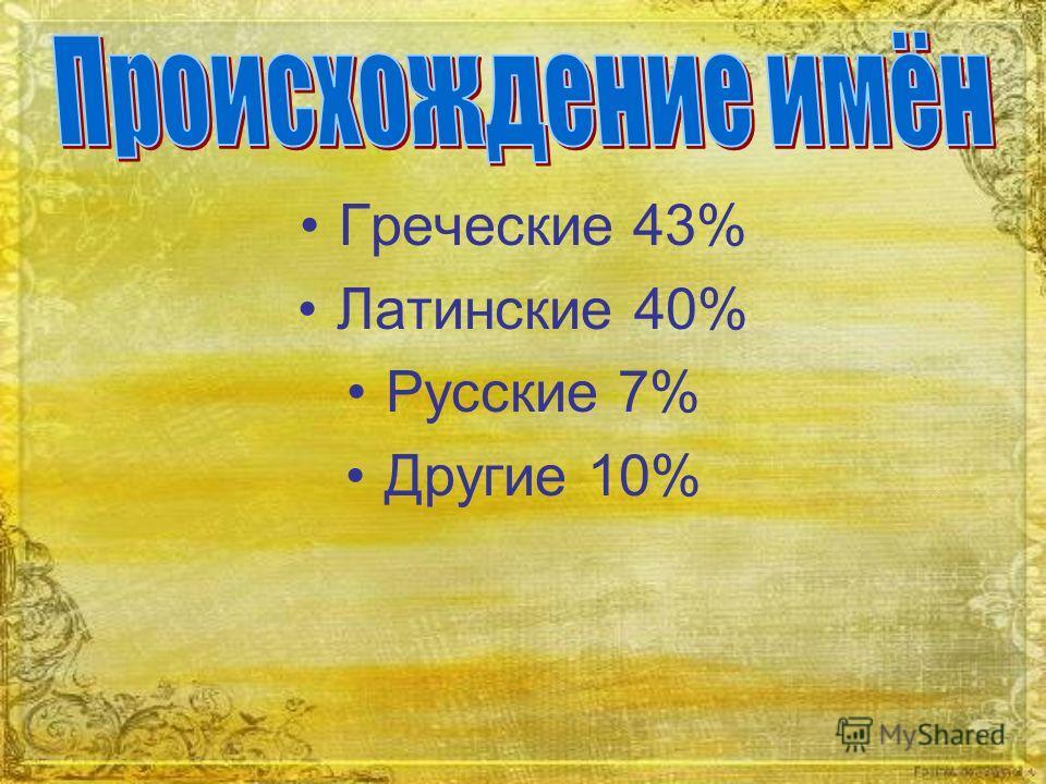 Греческие 43% Латинские 40% Русские 7% Другие 10%