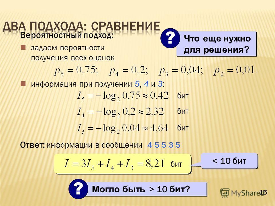 15 Вероятностный подход: задаем вероятности получения всех оценок информация при получении 5, 4 и 3: Могло быть > 10 бит? ? бит < 10 бит Ответ: информации в сообщении 4 5 5 3 5 Что еще нужно для решения? ?