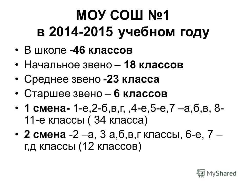 МОУ СОШ 1 в 2014-2015 учебном году В школе -46 классов Начальное звено – 18 классов Среднее звено -23 класса Старшее звено – 6 классов 1 смена- 1-е,2-б,в,г,,4-е,5-е,7 –а,б,в, 8- 11-е классы ( 34 класса) 2 смена -2 –а, 3 а,б,в,г классы, 6-е, 7 – г,д к