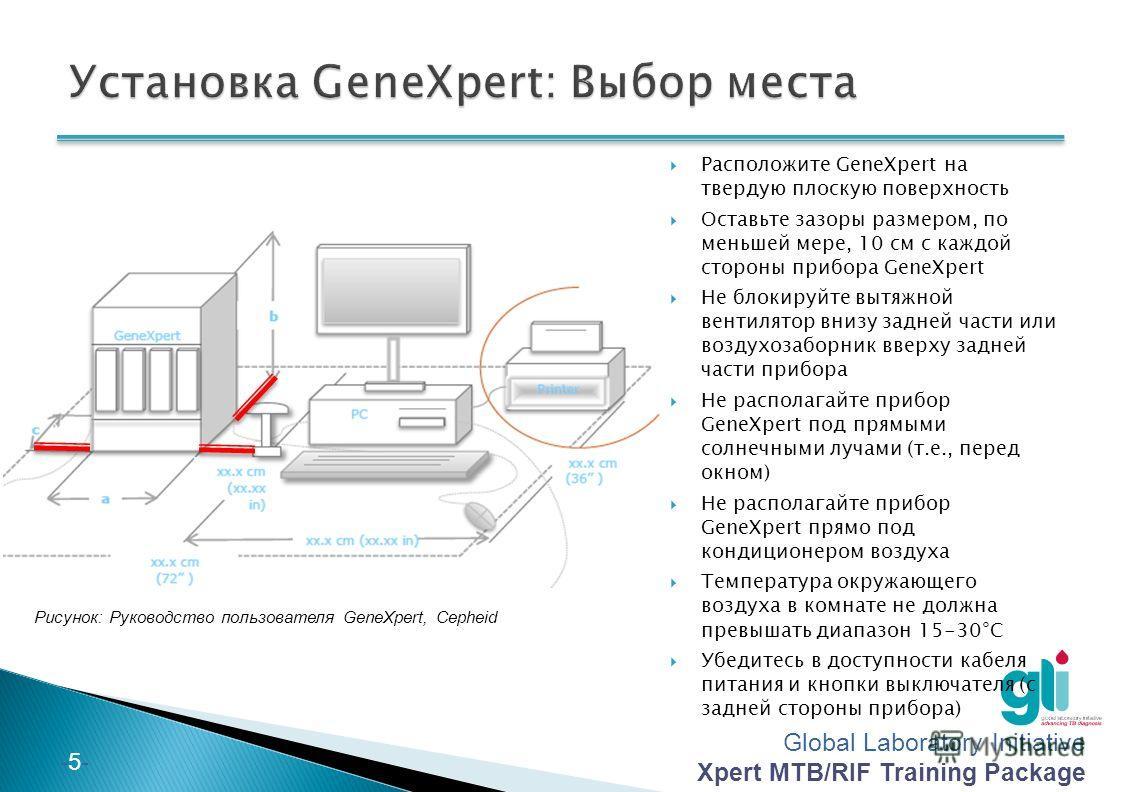 Global Laboratory Initiative Xpert MTB/RIF Training Package -4--4- Распакуйте систему и убедитесь в укомплектованности всех частей Сохраните упаковку и все предоставленные документы для повторной упаковки/отправки Компьютер Монитор, клавиатура, мышь