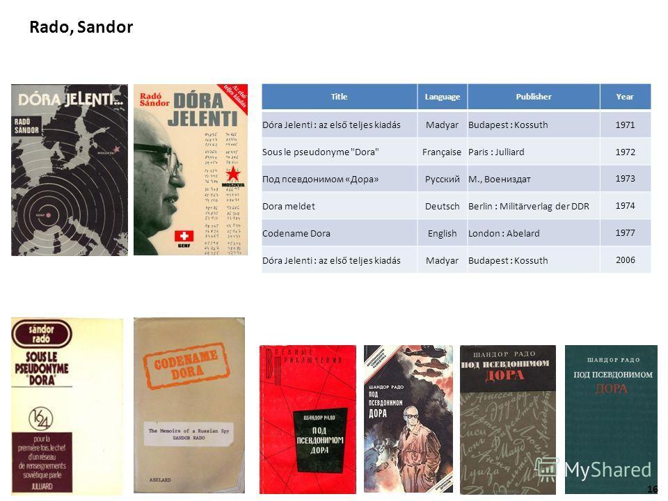 Rado, Sandor TitleLanguagePublisherYear Dóra Jelenti : az első teljes kiadásMadyarBudapest : Kossuth 1971 Sous le pseudonyme