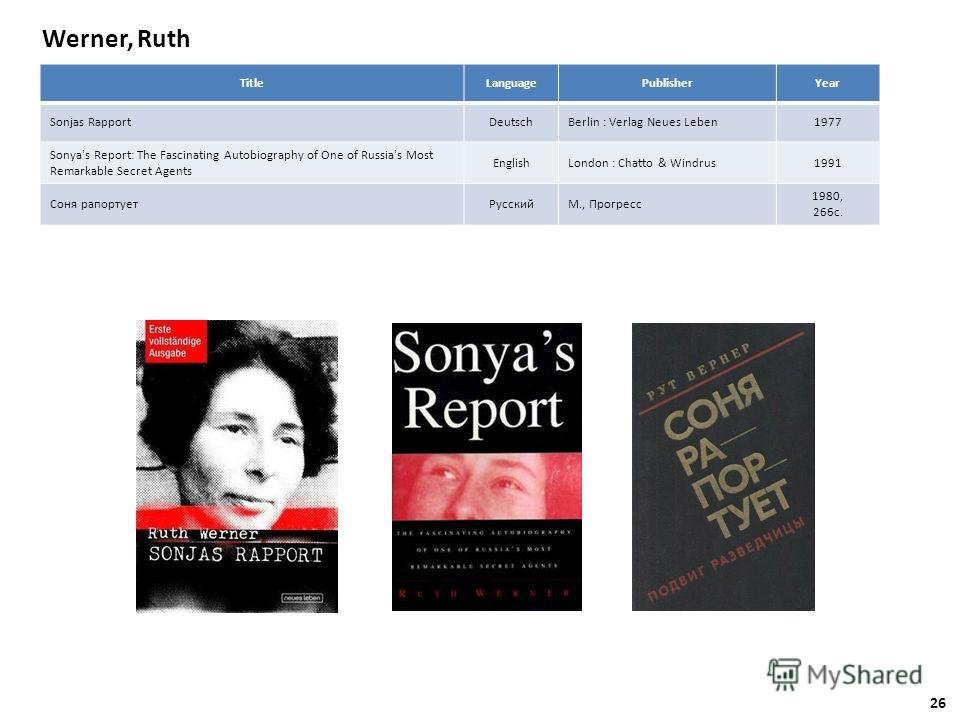 Werner, Ruth TitleLanguagePublisherYear Sonjas RapportDeutschBerlin : Verlag Neues Leben1977 Sonya's Report: The Fascinating Autobiography of One of Russia's Most Remarkable Secret Agents EnglishLondon : Chatto & Windrus1991 Соня рапортует РусскийМ.,