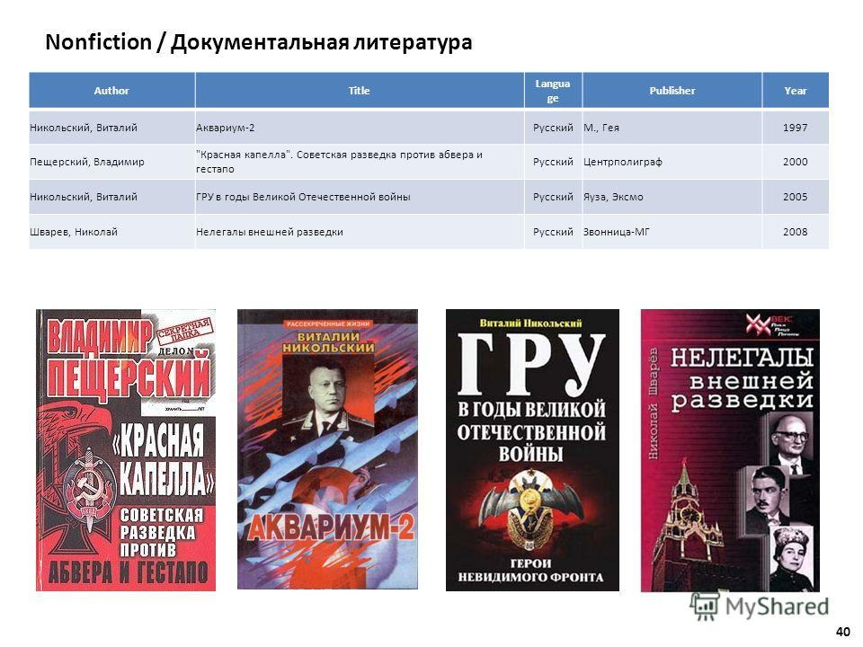 Nonfiction / Документальная литература AuthorTitle Langua ge PublisherYear Никольский, Виталий Аквариум-2РусскийМ., Гея 1997 Пещерский, Владимир