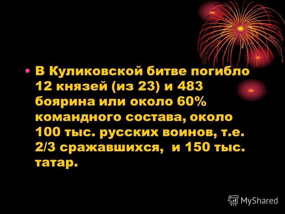 В Куликовской битве погибло 12 князей (из 23) и 483 боярина или около 60% командного состава, около 100 тыс. русских воинов, т.е. 2/3 сражавшихся, и 150 тыс. татар.