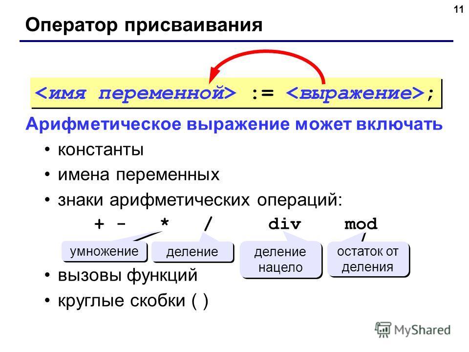 11 Оператор присваивания Арифметическое выражение может включать константы имена переменных знаки арифметических операций: + - * / div mod вызовы функций круглые скобки ( ) умножение деление деление нацело остаток от деления := ;