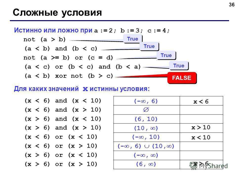 36 Истинно или ложно при a := 2; b := 3; c := 4; not (a > b) (a < b) and (b < c) not (a >= b) or (c = d) (a < c) or (b < c) and (b < a) (a c) Для каких значений x истинны условия: (x < 6) and (x < 10) (x 10) (x > 6) and (x < 10) (x > 6) and (x > 10)