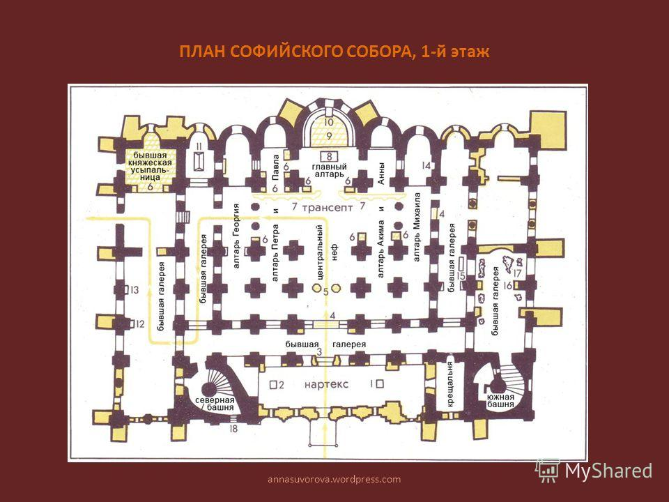 ПЛАН СОФИЙСКОГО СОБОРА, 1-й этаж annasuvorova.wordpress.com