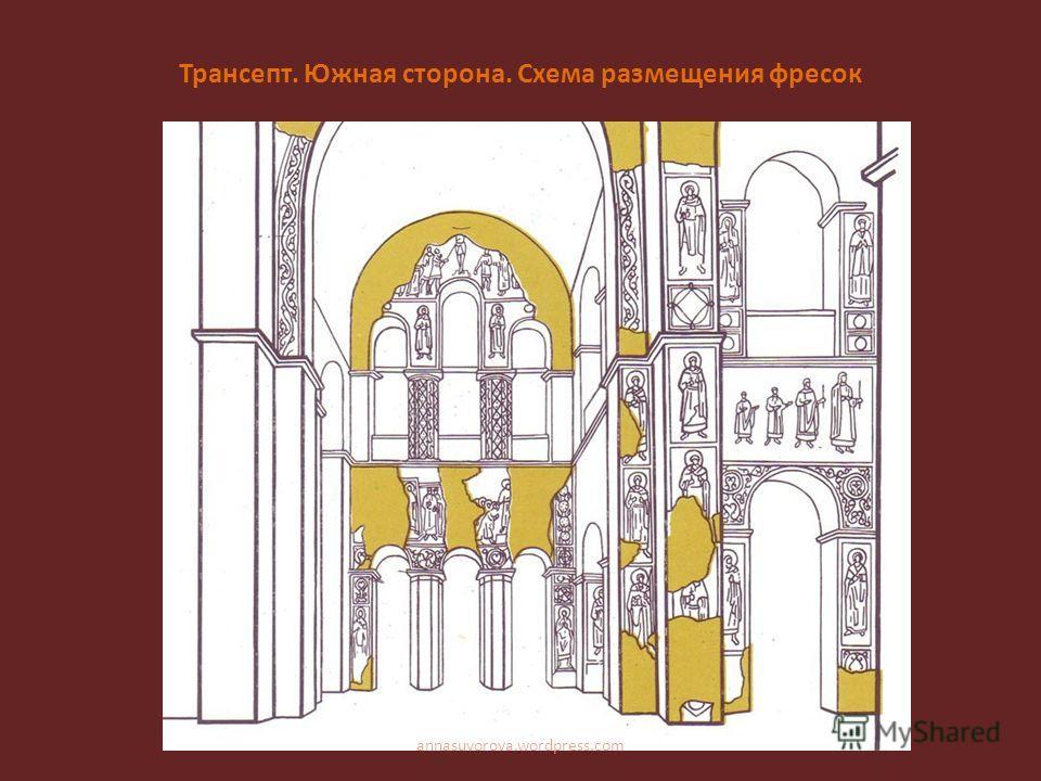 Трансепт. Южная сторона. Схема размещения фресок annasuvorova.wordpress.com
