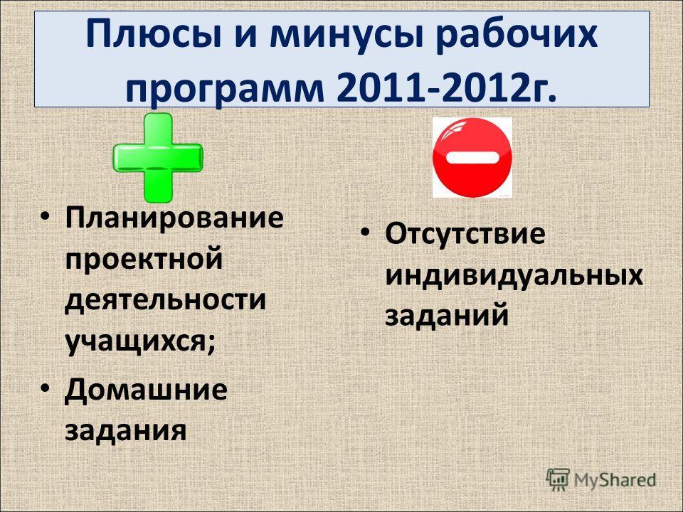 Плюсы и минусы рабочих программ 2011-2012 г. Планирование проектной деятельности учащихся; Домашние задания Отсутствие индивидуальных заданий