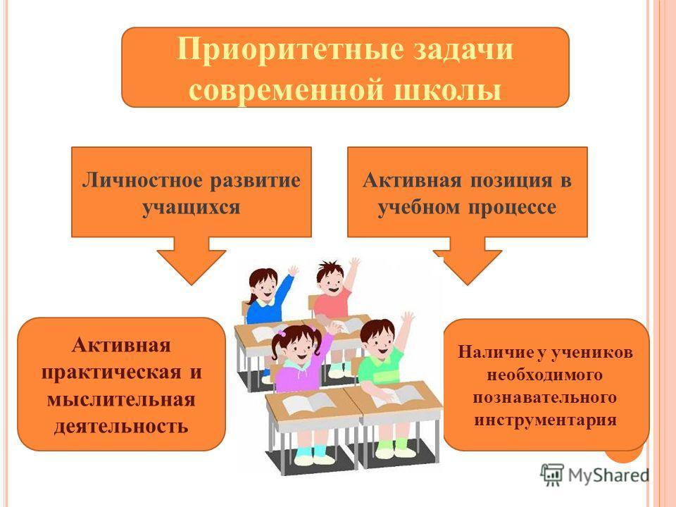 Приоритетные задачи современной школы Личностное развитие учащихся Активная позиция в учебном процессе Активная практическая и мыслительная деятельность Наличие у учеников необходимого познавательного инструментария