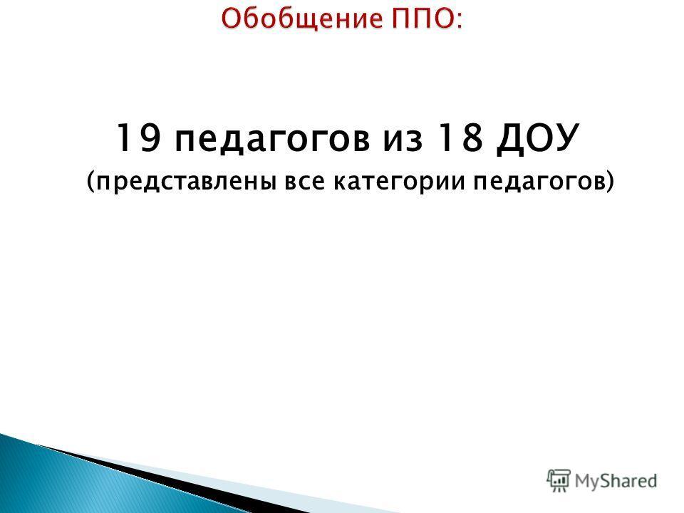 19 педагогов из 18 ДОУ (представлены все категории педагогов)