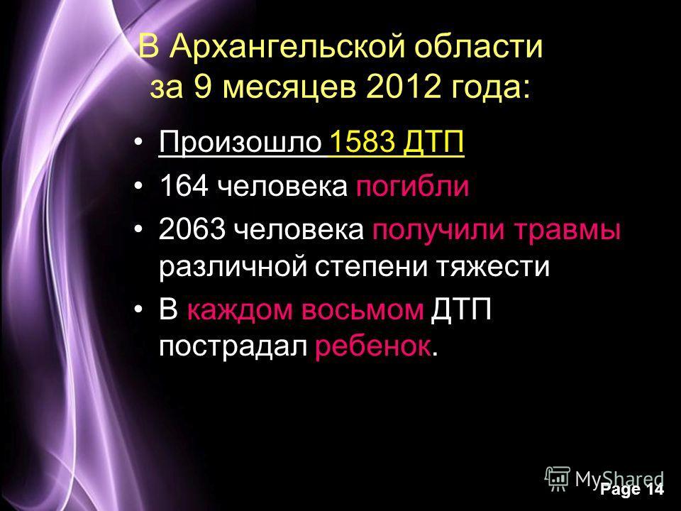 Page 14 В Архангельской области за 9 месяцев 2012 года: Произошло 1583 ДТП 164 человека погибли 2063 человека получили травмы различной степени тяжести В каждом восьмом ДТП пострадал ребенок.