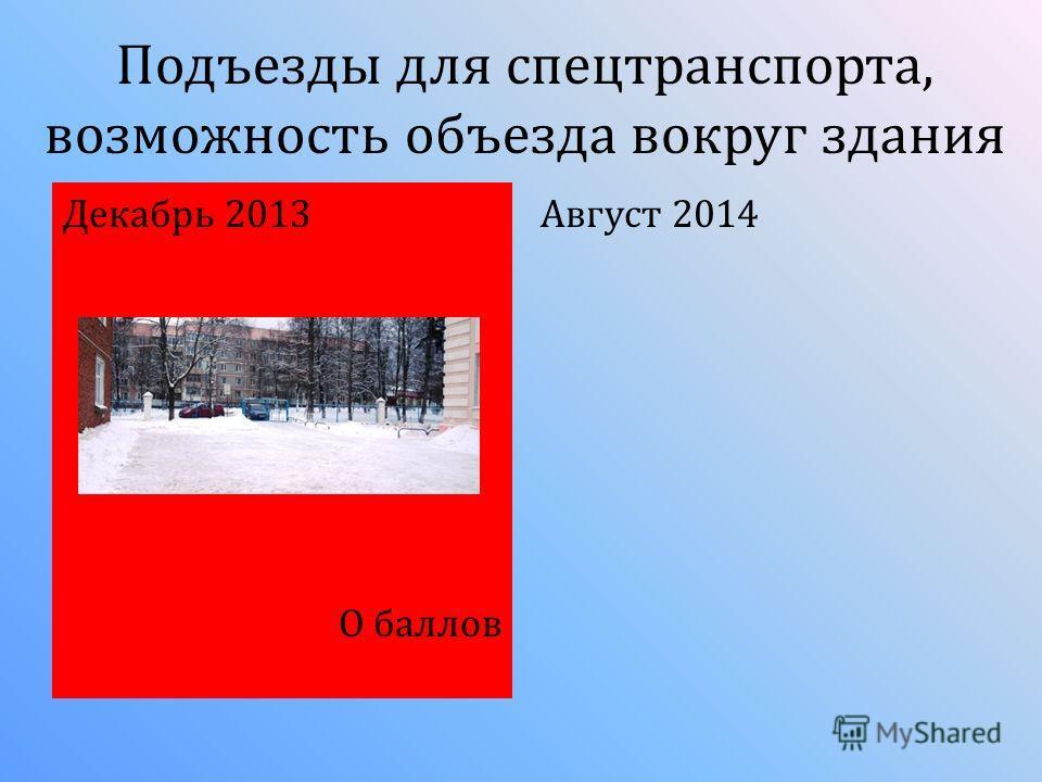Подъезды для спецтранспорта, возможность объезда вокруг здания Декабрь 2013 О баллов Август 2014