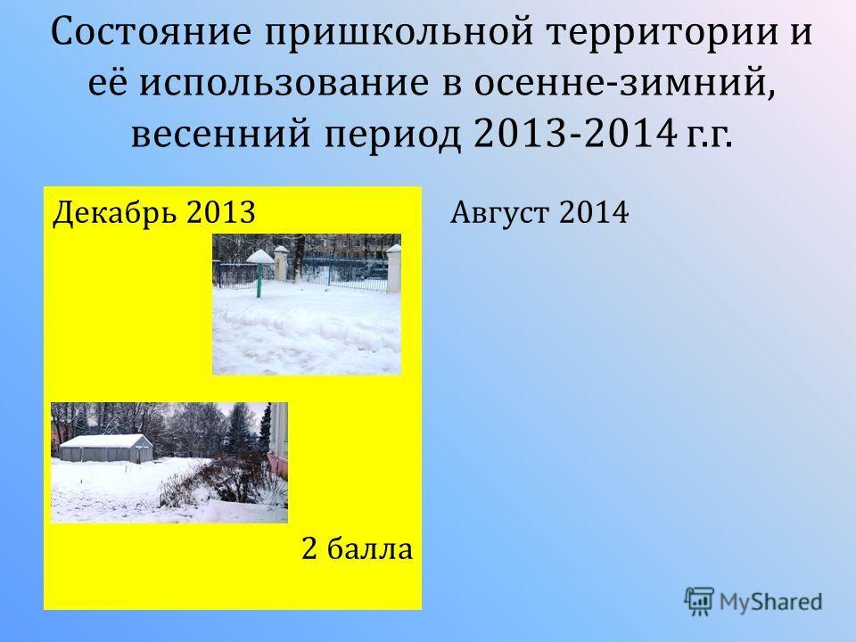 Состояние пришкольной территории и её использование в осенне-зимний, весенний период 2013-2014 г.г. Декабрь 2013 2 балла Август 2014