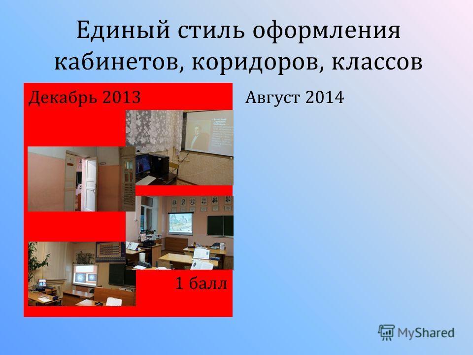 Единый стиль оформления кабинетов, коридоров, классов Декабрь 2013 1 балл Август 2014