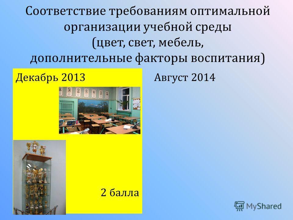 Соответствие требованиям оптимальной организации учебной среды (цвет, свет, мебель, дополнительные факторы воспитания) Декабрь 2013 2 балла Август 2014