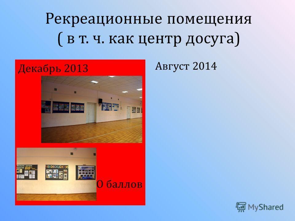 Рекреационные помещения ( в т. ч. как центр досуга) Декабрь 2013 О баллов Август 2014