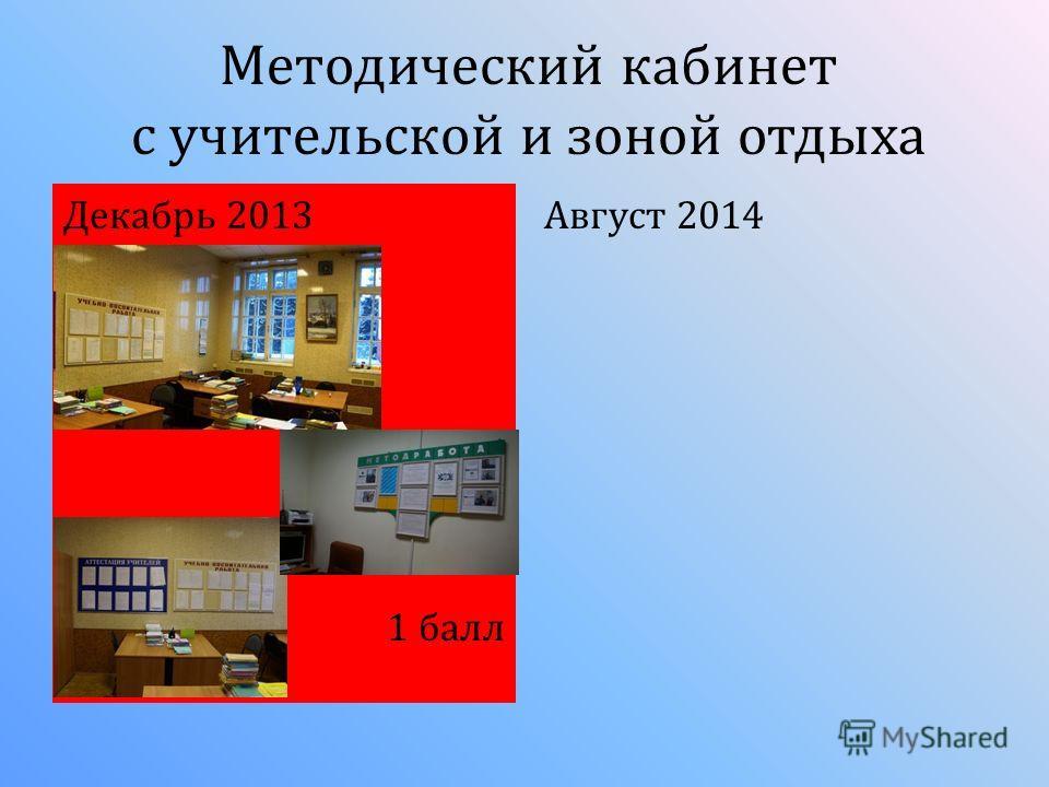 Методический кабинет с учительской и зоной отдыха Декабрь 2013 1 балл Август 2014