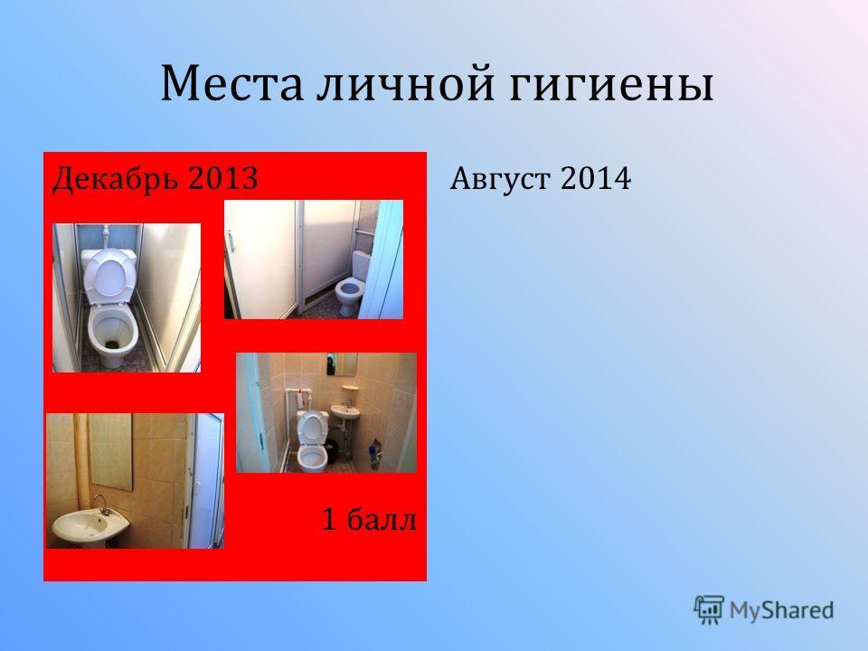 Места личной гигиены Декабрь 2013 1 балл Август 2014