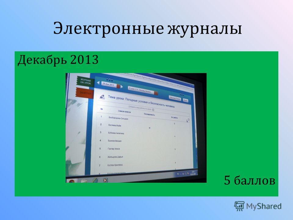 Декабрь 2013 5 баллов Электронные журналы