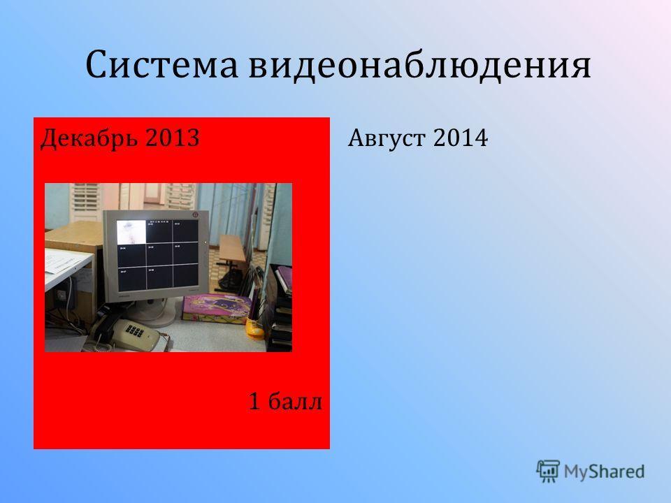 Система видеонаблюдения Декабрь 2013 1 балл Август 2014