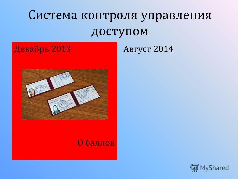 Система контроля управления доступом Декабрь 2013 О баллов Август 2014