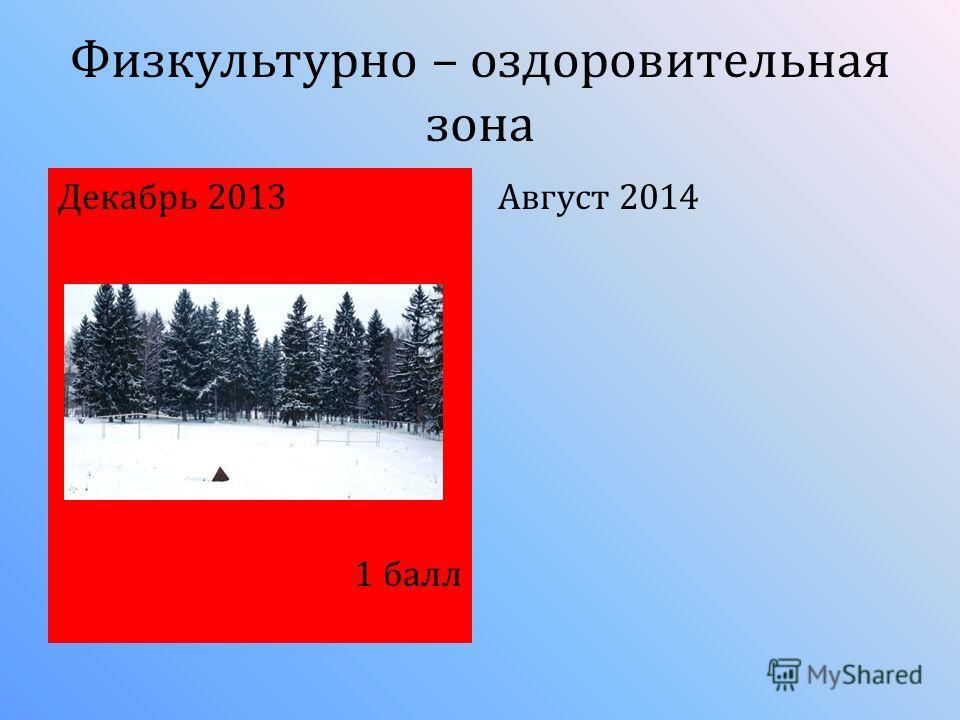 Физкультурно – оздоровительная зона Декабрь 2013 1 балл Август 2014