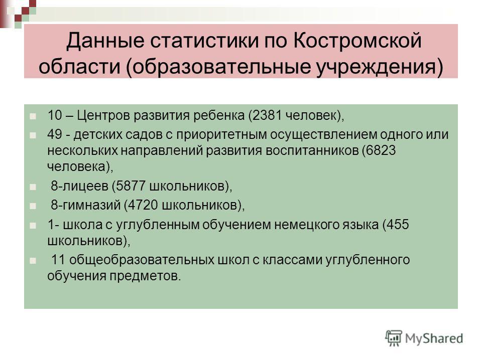 Данные статистики по Костромской области (образовательные учреждения) 10 – Центров развития ребенка (2381 человек), 49 - детских садов с приоритетным осуществлением одного или нескольких направлений развития воспитанников (6823 человека), 8-лицеев (5