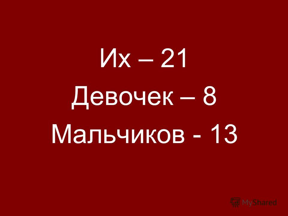 Их – 21 Девочек – 8 Мальчиков - 13