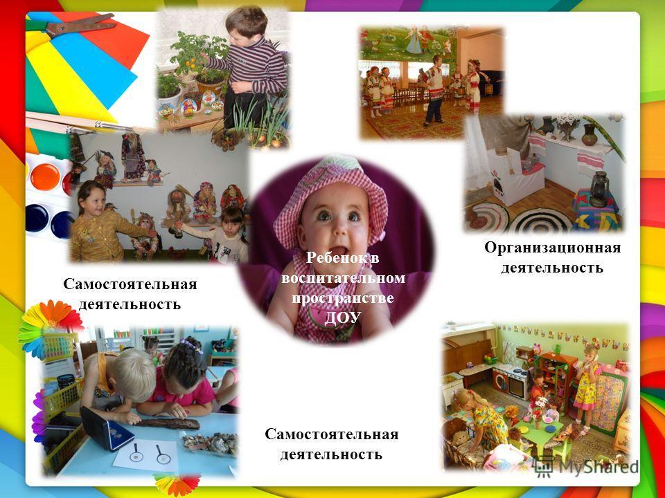 Ребенок в воспитательном пространстве ДОУ Организационная деятельность Самостоятельная деятельность