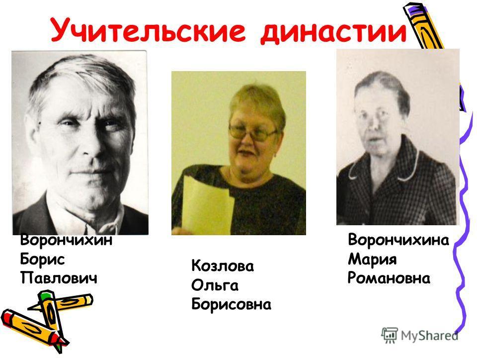 Учительские династии Ворончихин Борис Павлович Козлова Ольга Борисовна Ворончихина Мария Романовна