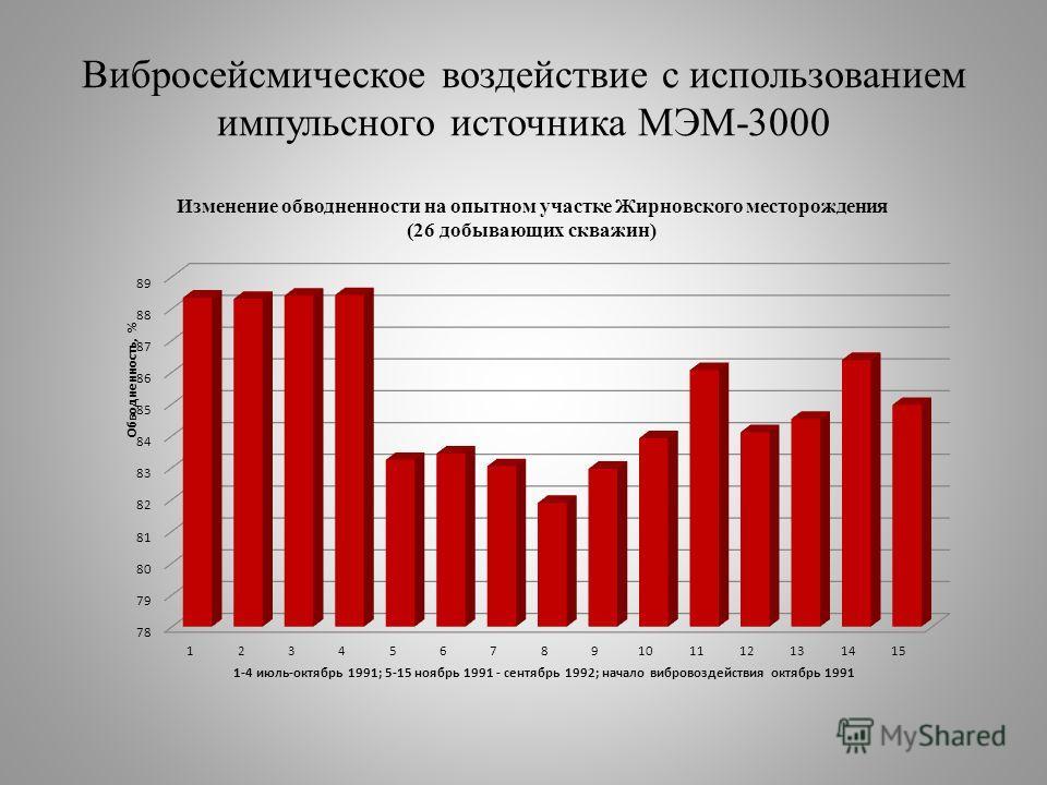 Вибросейсмическое воздействие с использованием импульсного источника МЭМ-3000