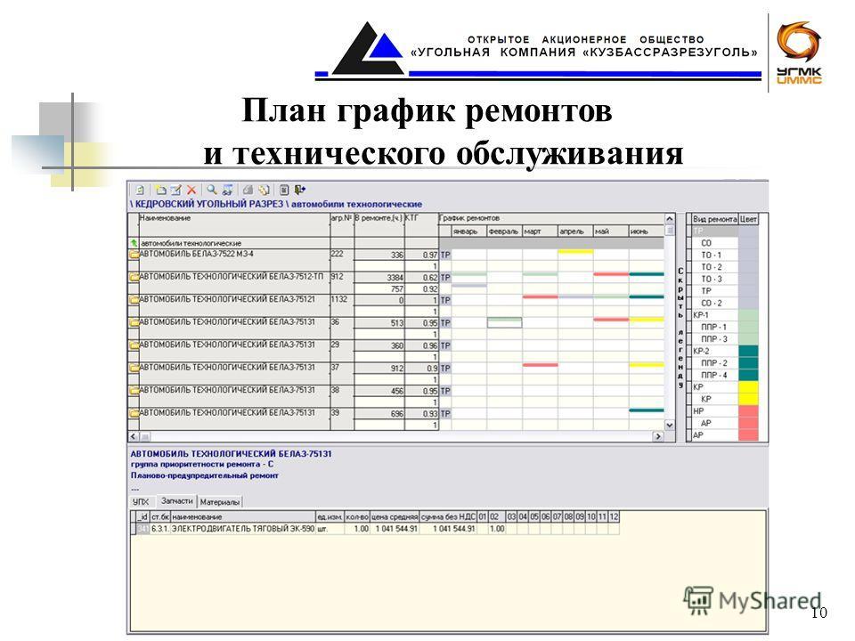 План график ремонтов и технического обслуживания 10