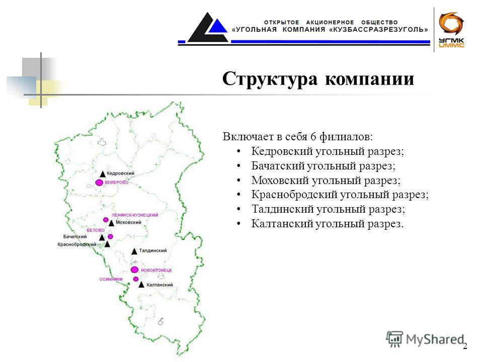 Структура компании Включает в себя 6 филиалов: Кедровский угольный разрез; Бачатский угольный разрез; Моховский угольный разрез; Краснобродский угольный разрез; Талдинский угольный разрез; Калтанский угольный разрез. 2