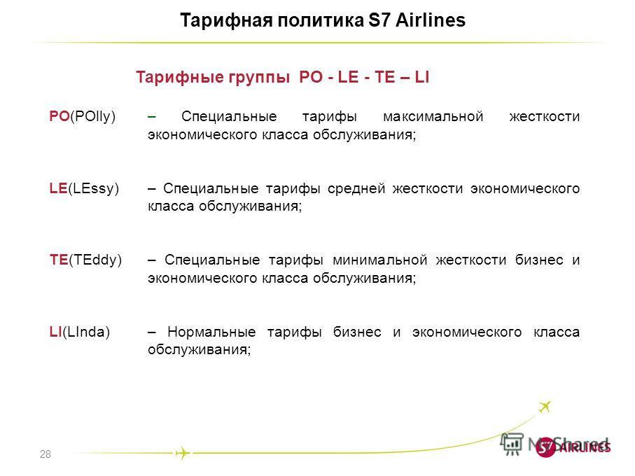 28 Тарифная политика S7 Airlines Тарифные группы PO - LE - TE – LI PO(POlly)– Специальные тарифы максимальной жесткости экономического класса обслуживания; LE(LEssy) – Специальные тарифы средней жесткости экономического класса обслуживания; TE(TEddy)