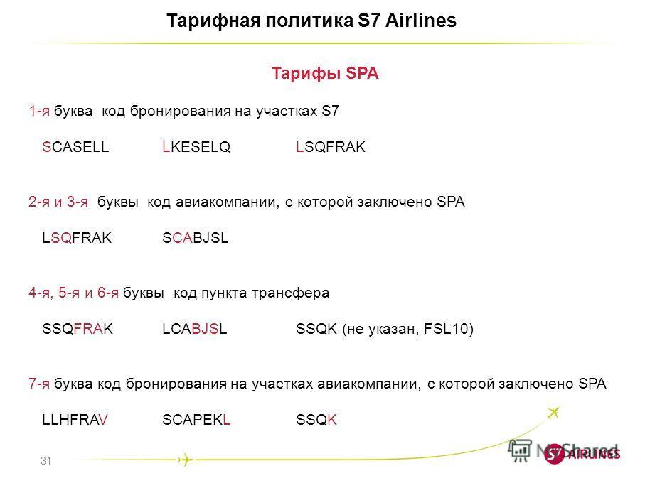 31 Тарифная политика S7 Airlines Тарифы SPA 1-я буква код бронирования на участках S7 SCASELLLKESELQLSQFRAK 2-я и 3-я буквы код авиакомпании, с которой заключено SPA LSQFRAK SCABJSL 4-я, 5-я и 6-я буквы код пункта трансфера SSQFRAK LCABJSLSSQK (не ук