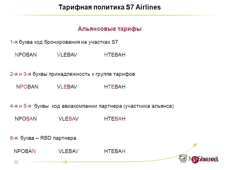 32 Тарифная политика S7 Airlines Альянсовые тарифы 1-я буква код бронирования на участках S7 NPOBANVLEBAV HTEBAH 2-я и 3-я буквы принадлежность к группе тарифов NPOBANVLEBAV HTEBAH 4-я и 5-я буквы код авиакомпании партнера (участника альянса) NPOBAN
