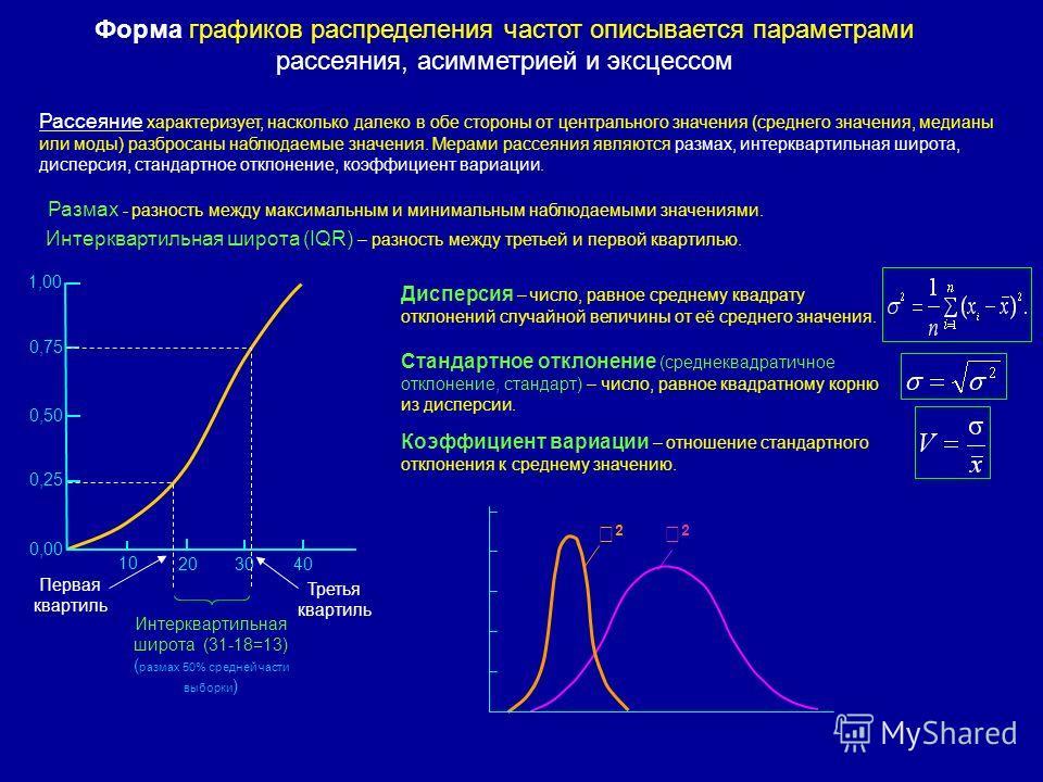 Форма графиков распределения частот описывается параметрами рассеяния, асимметрией и эксцессом Рассеяние характеризует, насколько далеко в обе стороны от центрального значения (среднего значения, медианы или моды) разбросаны наблюдаемые значения. Мер