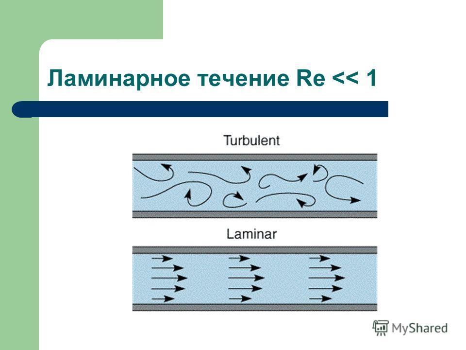 Ламинарное течение Re