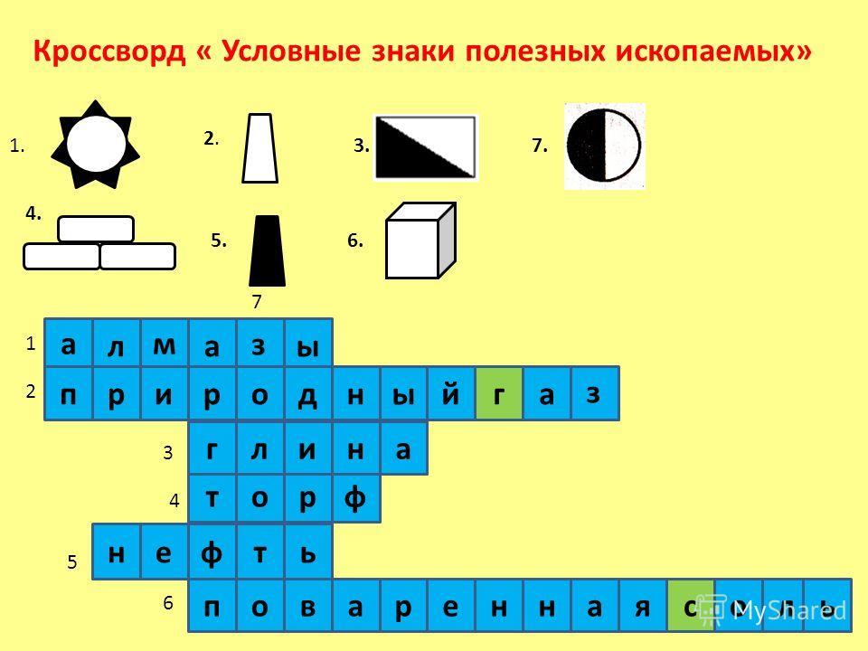 Кроссворд « Условные знаки полезных ископаемых» ф а лаы аиргйродын рот глина во ьтфне аренлоняас м з з п ьп 1. 2.2. 3. 4. 5.6. 7. 1 2 3 4 5 6 7