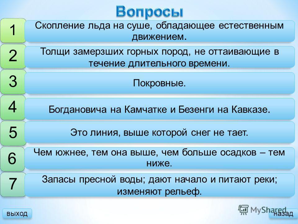 Что такое ледник? 1 Что такое многолетняя мерзлота? 2 Какие ледники занимают большие площади в России? 3 Какие самые крупные горные ледники в России? 4 Что такое снеговая линия? 5 От чего зависит высота снеговой линии? 6 Какую роль играют ледники в п