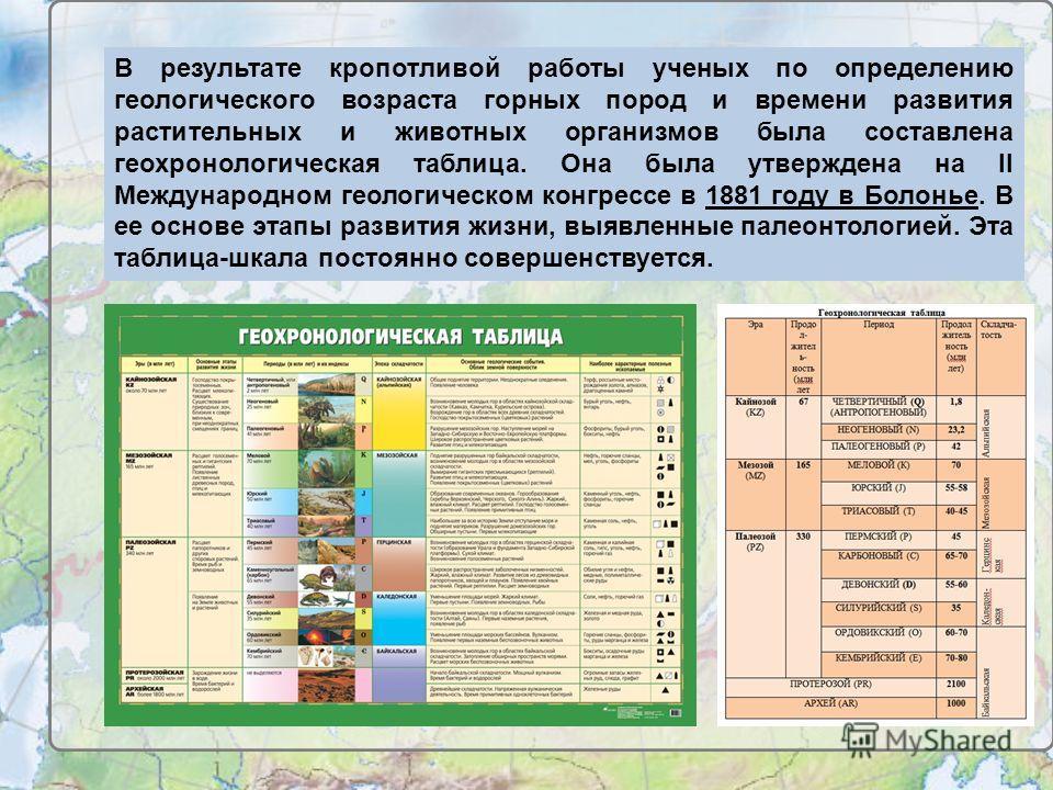В результате кропотливой работы ученых по определению геологического возраста горных пород и времени развития растительных и животных организмов была составлена геохронологическая таблица. Она была утверждена на II Международном геологическом конгрес