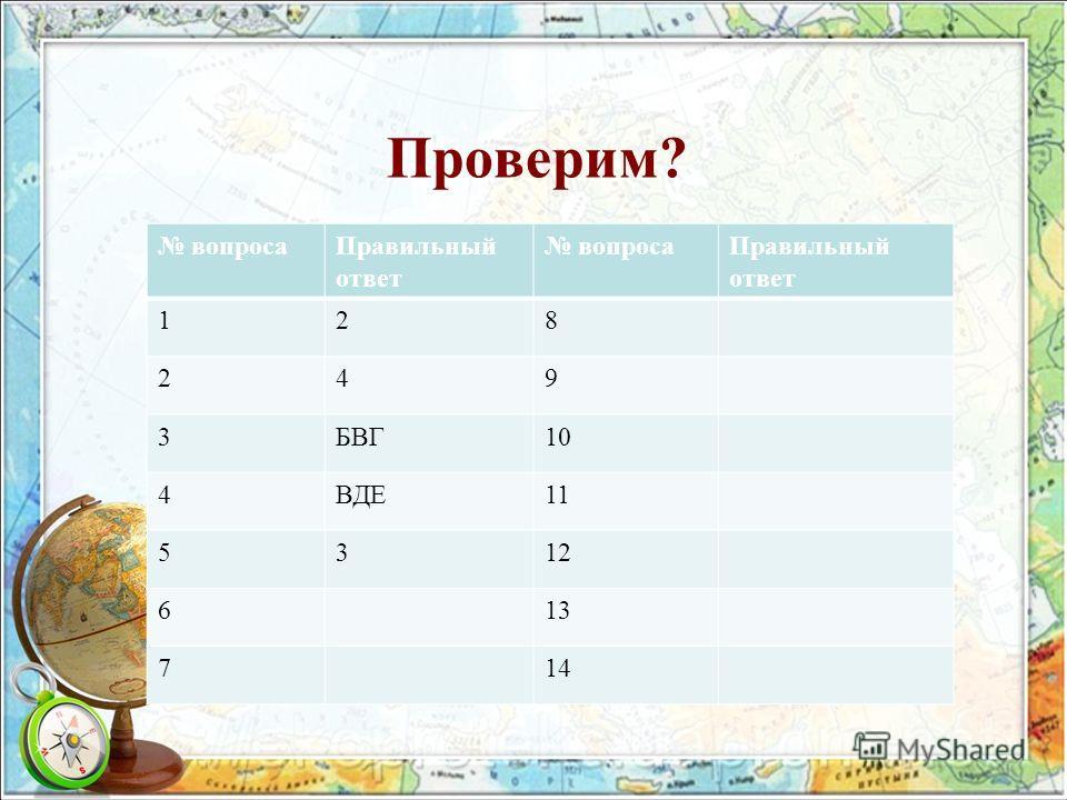 Проверим? вопросаПравильный ответ вопросаПравильный ответ 128 249 3БВГ10 4ВДЕ11 5312 613 714