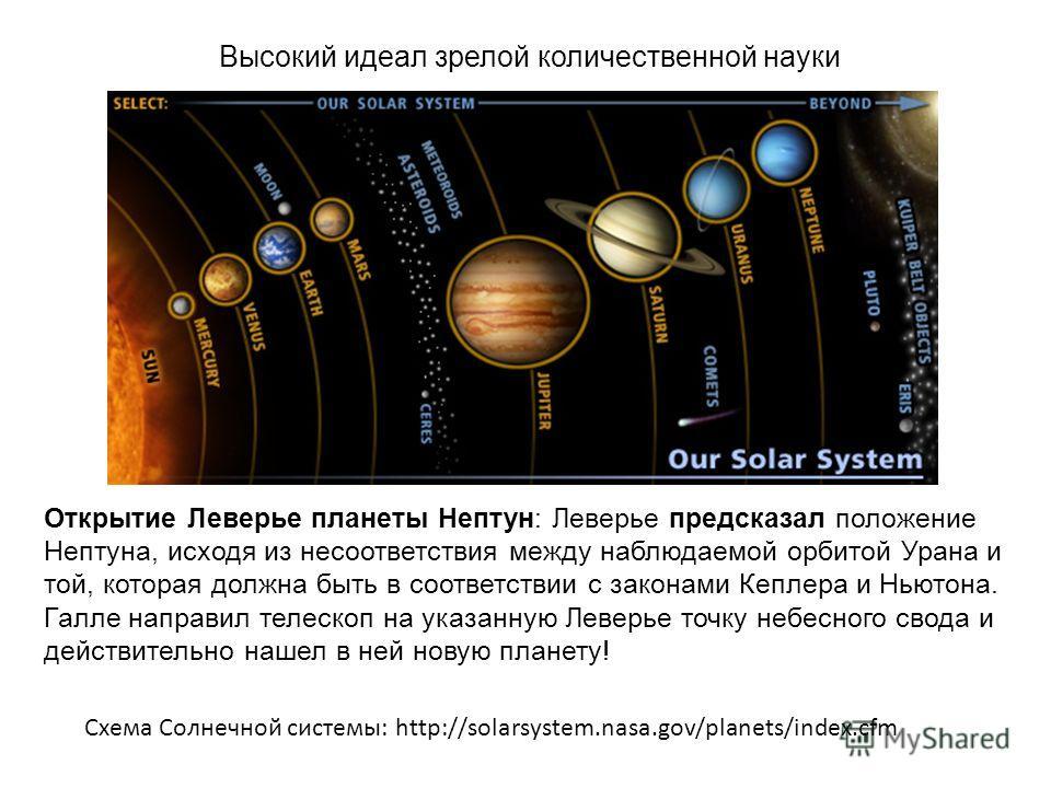 Высокий идеал зрелой количественной науки Открытие Леверье планеты Нептун: Леверье предсказал положение Нептуна, исходя из несоответствия между наблюдаемой орбитой Урана и той, которая должна быть в соответствии с законами Кеплера и Ньютона. Галле на
