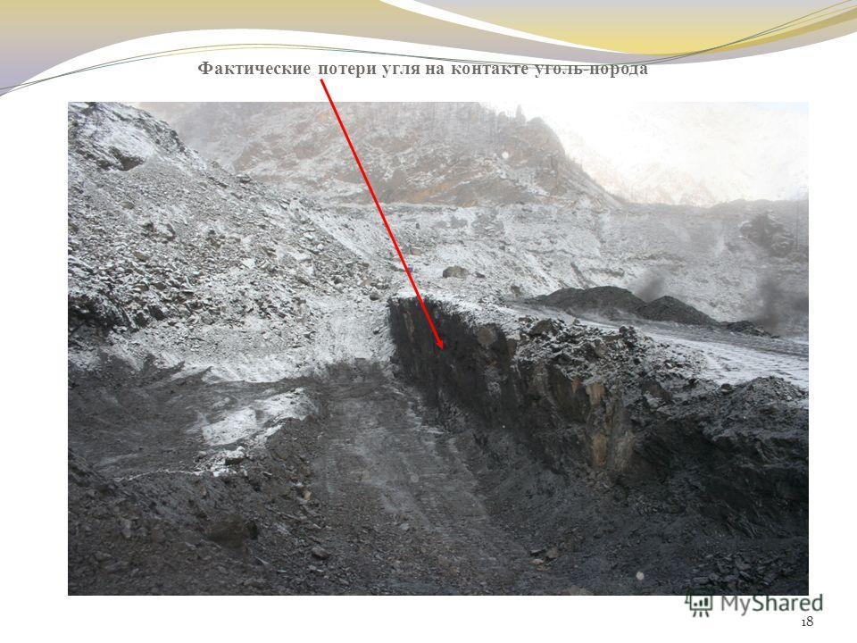 Фактические потери угля на контакте уголь-порода 18