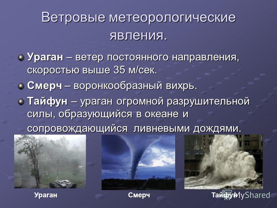 Ветровые метеорологические явления. Ураган – ветер постоянного направления, скоростью выше 35 м/сек. Смерч – воронкообразный вихрь. Тайфун – ураган огромной разрушительной силы, образующийся в океане и сопровождающийся ливневыми дождями. Ураган Смерч