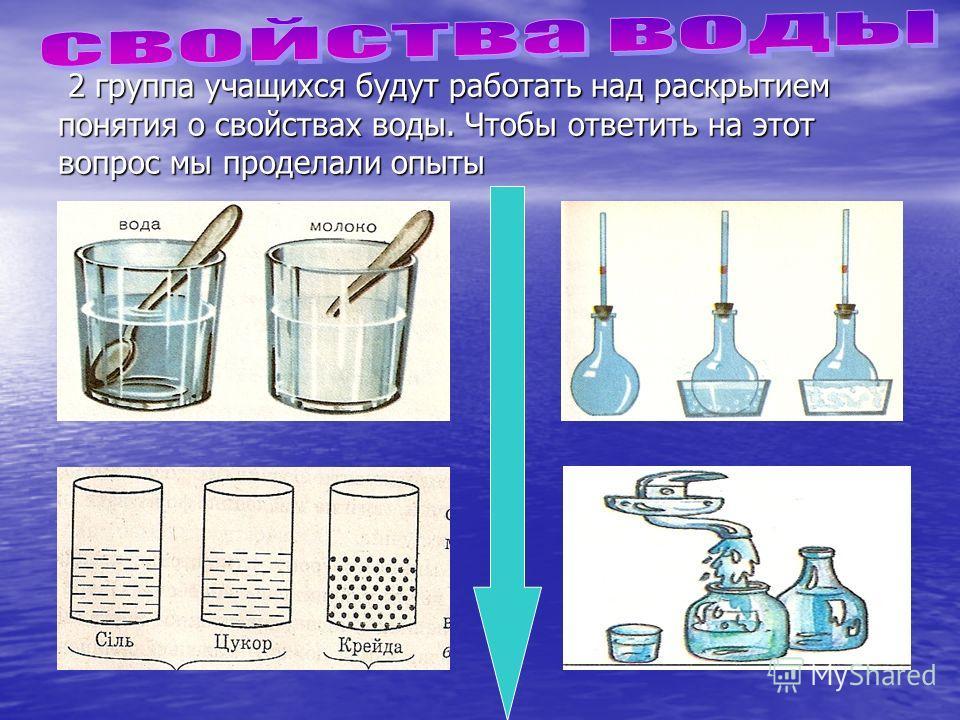 1. Если налить воду в тарелку, она растечется. 2. Если нагреть воду до кипения, она испарится. 3. Если воду поставить в холодильник, она замерзнет ВЫВОД: Вода может находиться в природе в трех состояниях: жидком, твердом, газооб- разном 1. Если налит